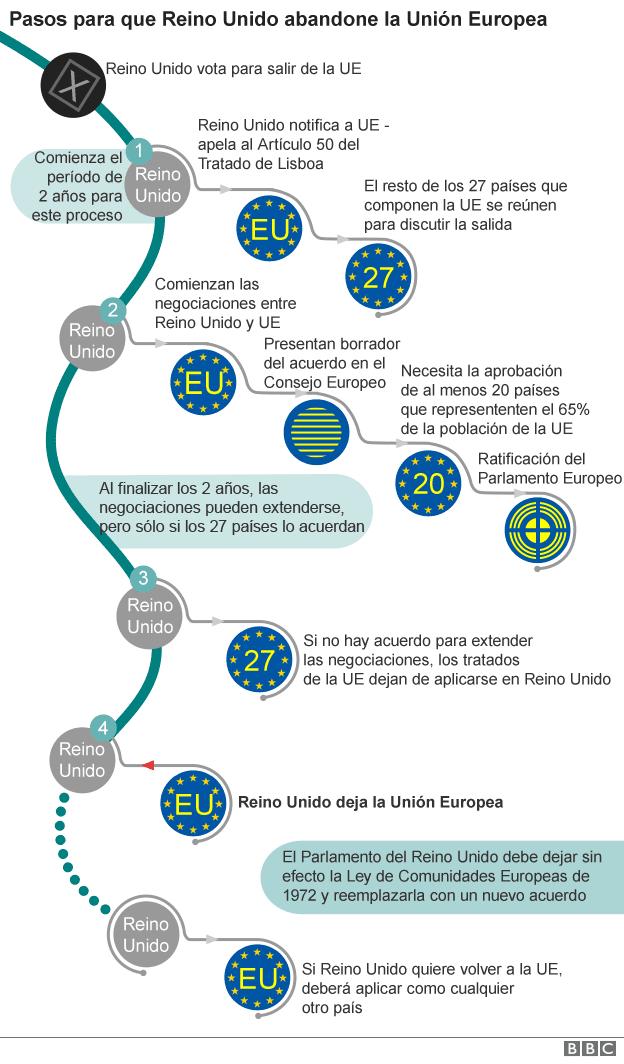 Cómo negociar opciones binarias en el Reino Unido