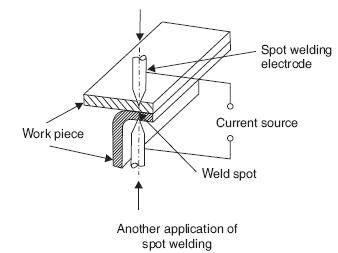 Mechanical Technology: Spot Welding Process