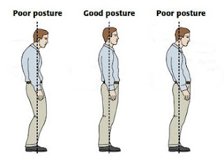 posture-non-verbal-communication