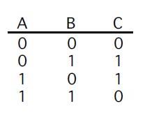 ladder logic diagram xor logic gates, boolean equation and equivlent ladder diagram ... #11