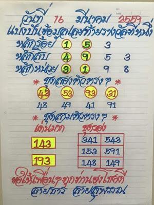 หวยสายธาร สายสุพรรณ ชุดบนตรงๆ งวด 16/3/59