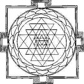 шри янтра мандала