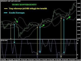 Que es forex capital market