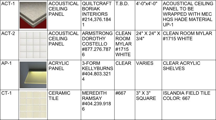 Blog archives - Interior design schedule template ...