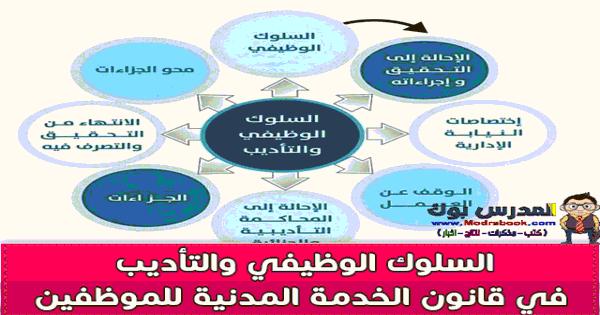 التأديب في قانون الخدمة المدنية للموظفين