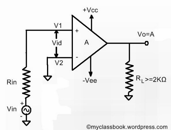 Operational Amplifier Inverting And Non-Inverting Circuit