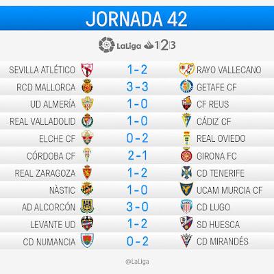 LaLiga 1|2|3 2016-2017: Jornada 42