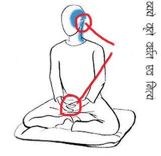 6 Reasons to Start Meditation inside Eternity Today