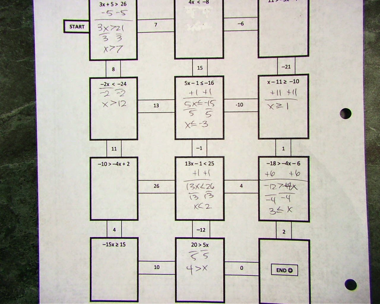 Two Step Equations Maze Answers