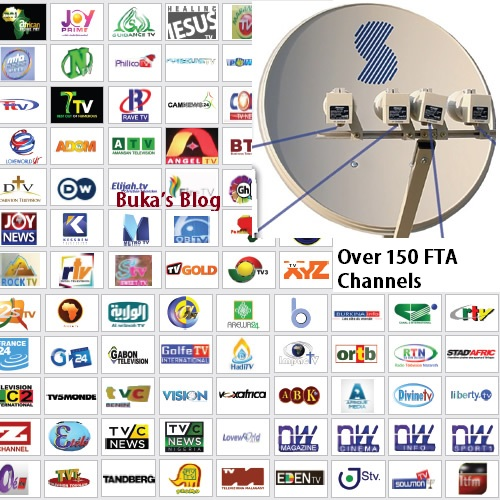 Frequency to Track new 2019 FTA Channels on your Satellite Receiver