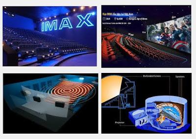 Tại sao chọn vị trí tốt để xem phim imax tại rạp chiếu phim imax ?