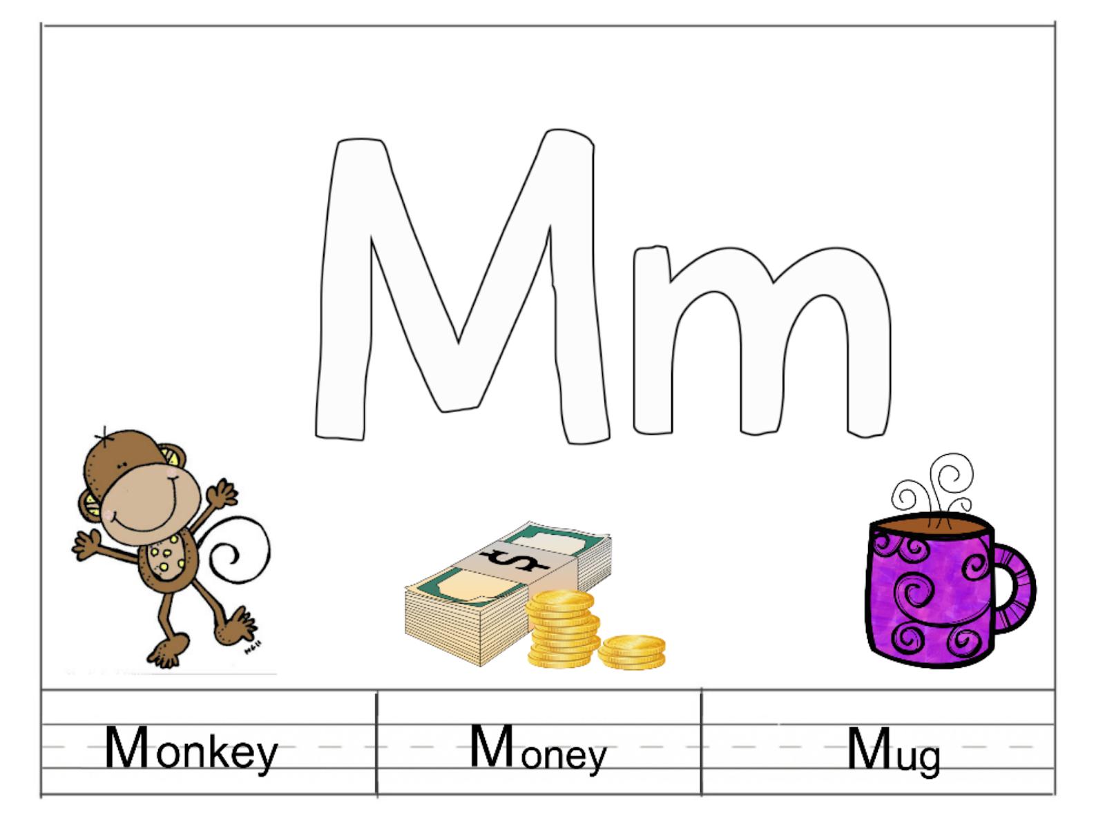 كلمات تبدأ بحرف M بالانجليزية