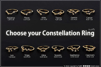 constellation ring chart
