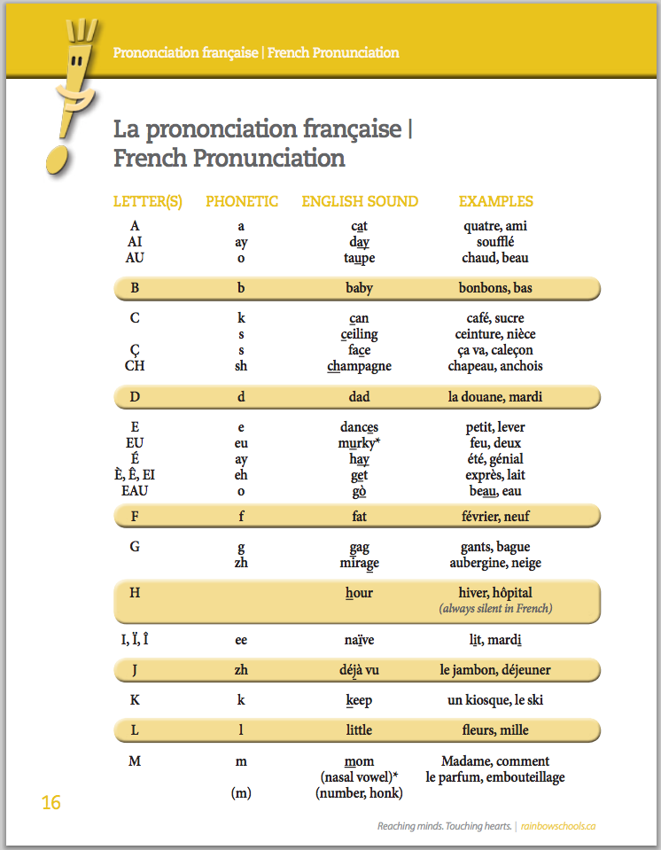 Madame Belle Feuille: j'aime lire - teaching reading in grade 1 ...
