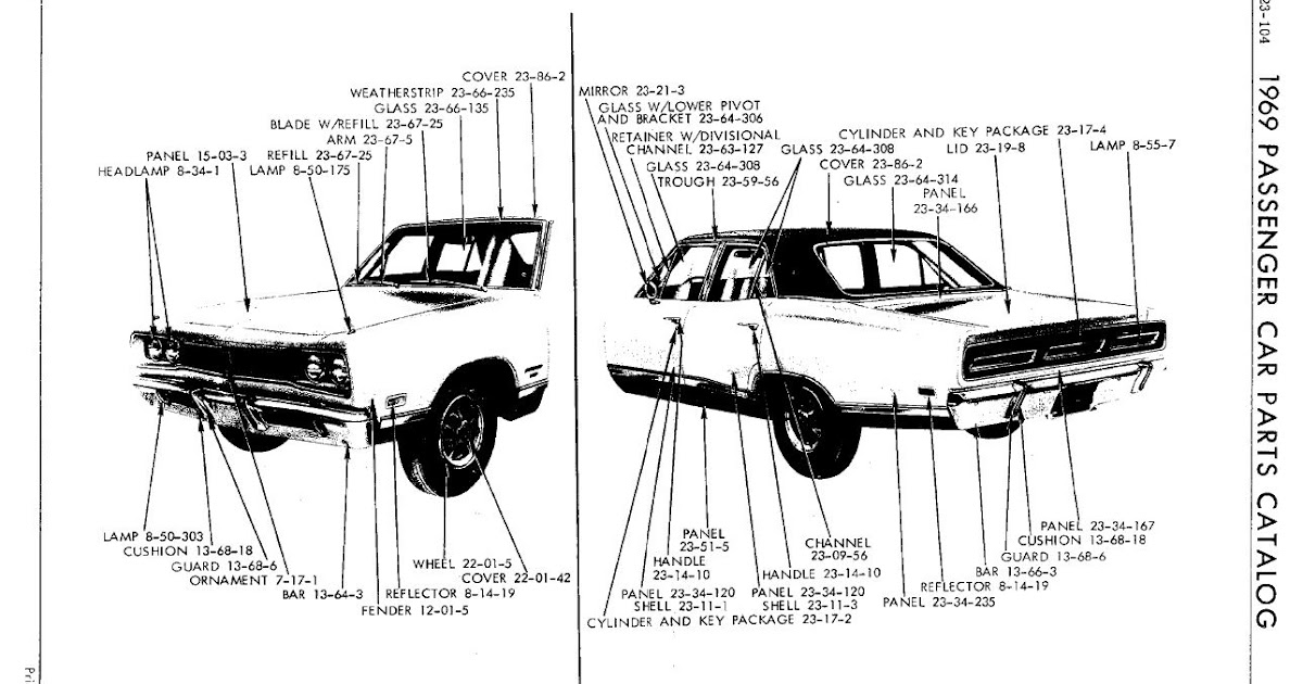 Just A Car Guy: Ever wanted a factory technical drawing of