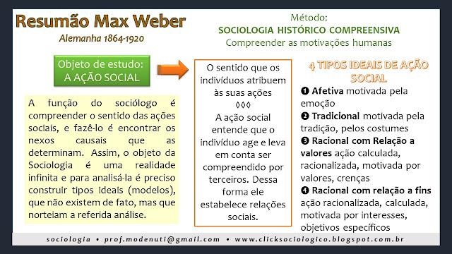 resumo mapa conceitual ação social click sociológico
