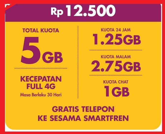 Daftar Harga paket internet Smartfren Kartu Perdana Kuota Melimpah harga murah update 2019