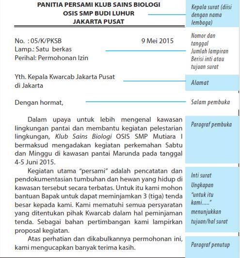 Berkorespondensi Dengan Surat Pribadi Dan Surat Dinas Bahasa