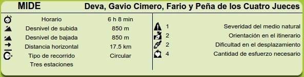 MIDE ruta Deva, Gavio Cimero, Fario y Peña de los Cuatro Jueces