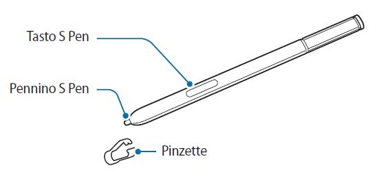 A cosa servono le pinzette Galaxy Note 4 e come cambiare