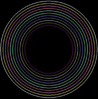[Lập trình đồ họa máy tính cơ bản] Vẽ các hình tròn, các hình vuông đồng tâm