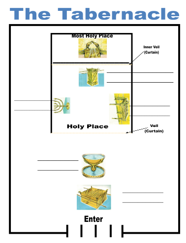 photograph relating to Printable Diagram of the Tabernacle referred to as Bible Exciting For Little ones: Moses: Tabernacle Worship within Wilderness