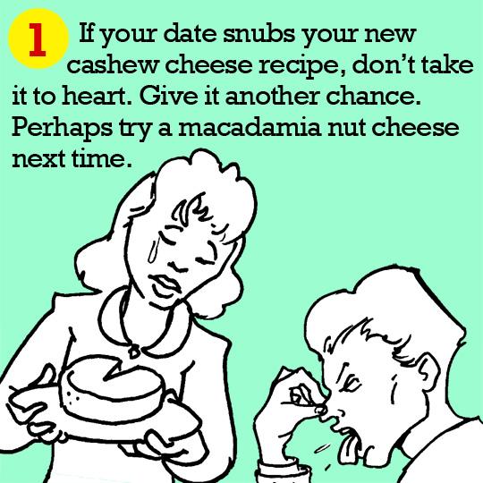 feminist dating tips