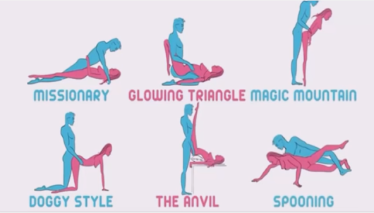 Best sex positions for concieving