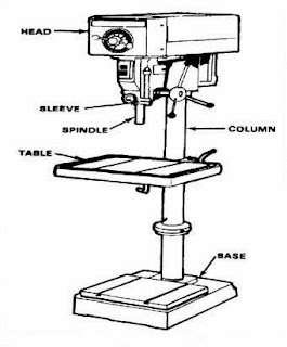 Mechanical Technology: Main Parts of Drill Press and Their