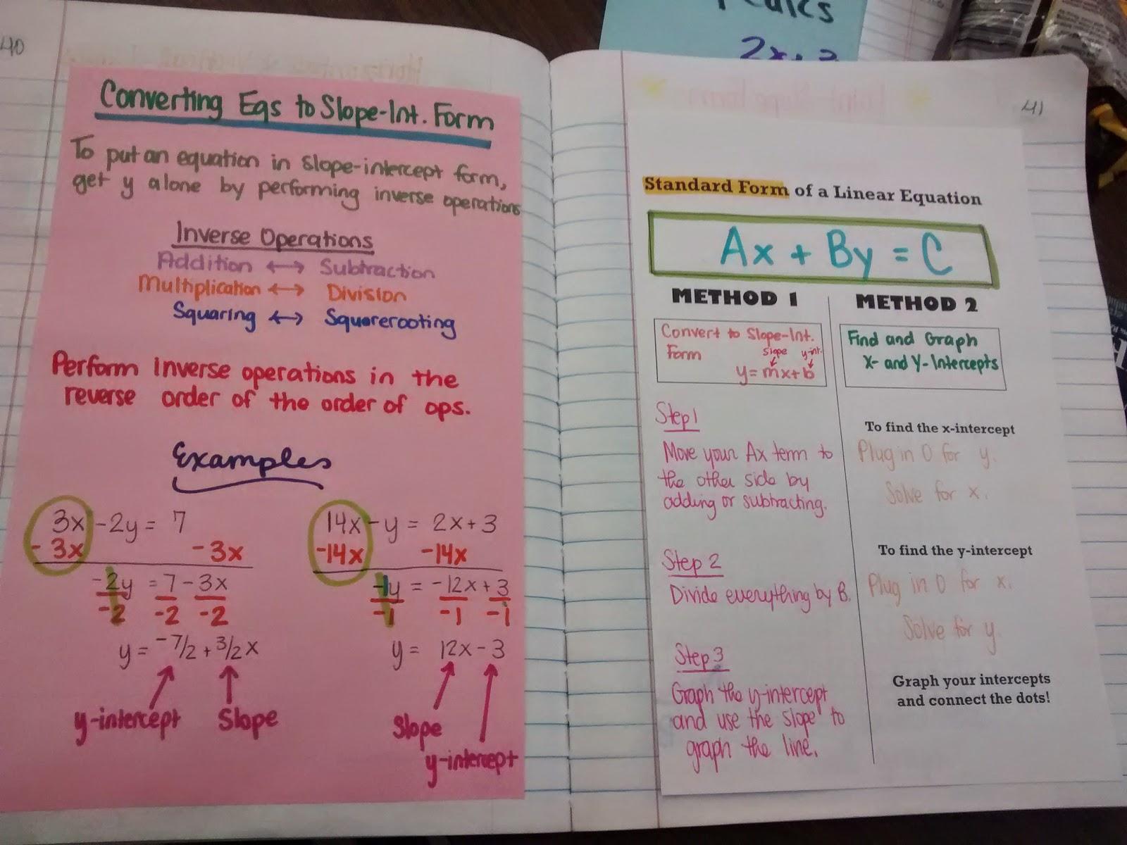 Math love algebra 1 unit 2 linear functions inb pages falaconquin