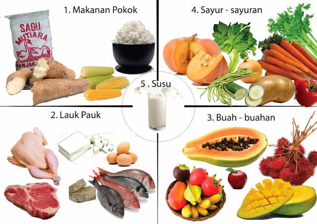Tips Memilih Makanan Sehat, Modal Utama Menjadikan Tubuh Sehat