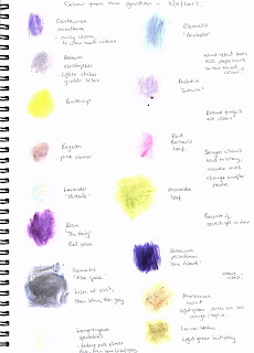 The start of my colour notebook for VP Gardens