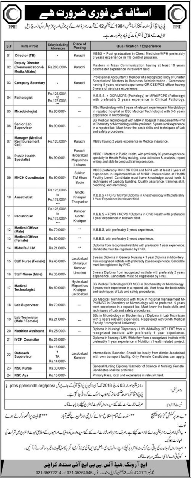 Jobs in Peoples Primary Healthcare Initiative Sindh PPHI Feb 2018