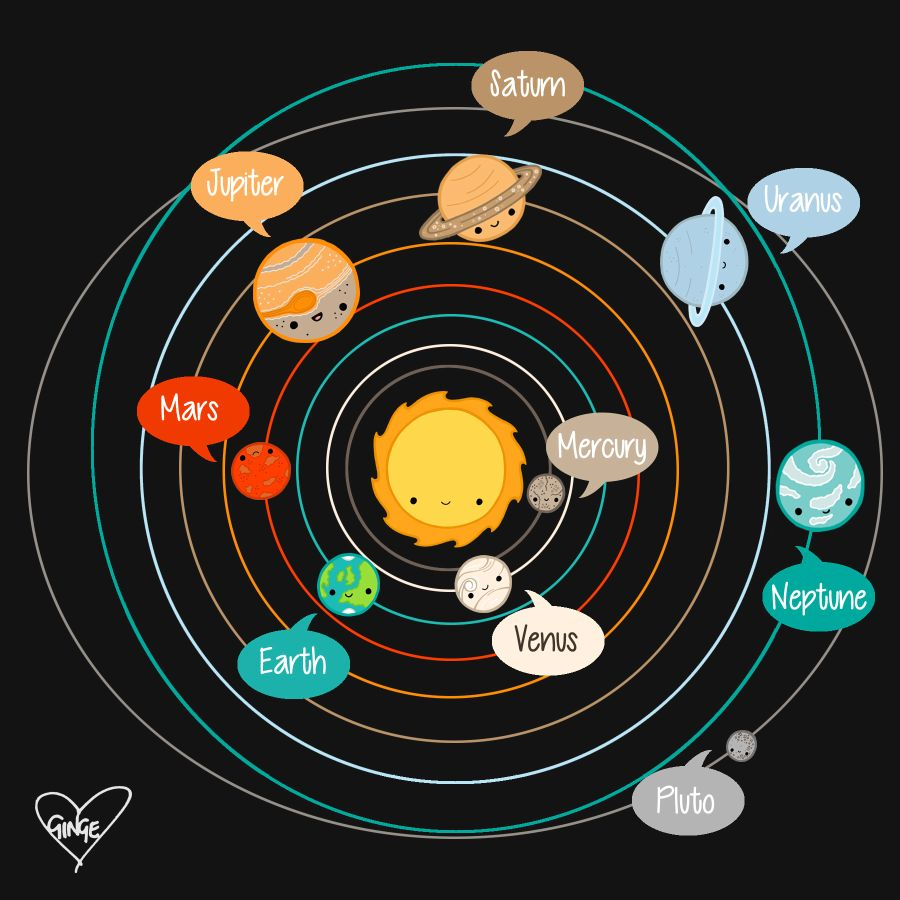 drawing of the solar system in the sun - photo #13