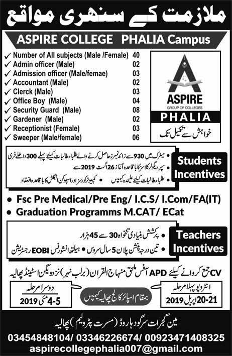 Aspire College Phalia Campus Multiple Position