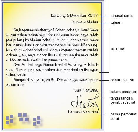 Petunjuk Menulis Surat Pribadi - Belajar SerbAneka