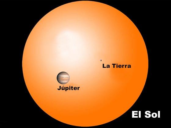 El 07 de abril la tierra pasará entre el sol y júpiter