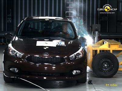 Kia ceed w testach Euro NCAP