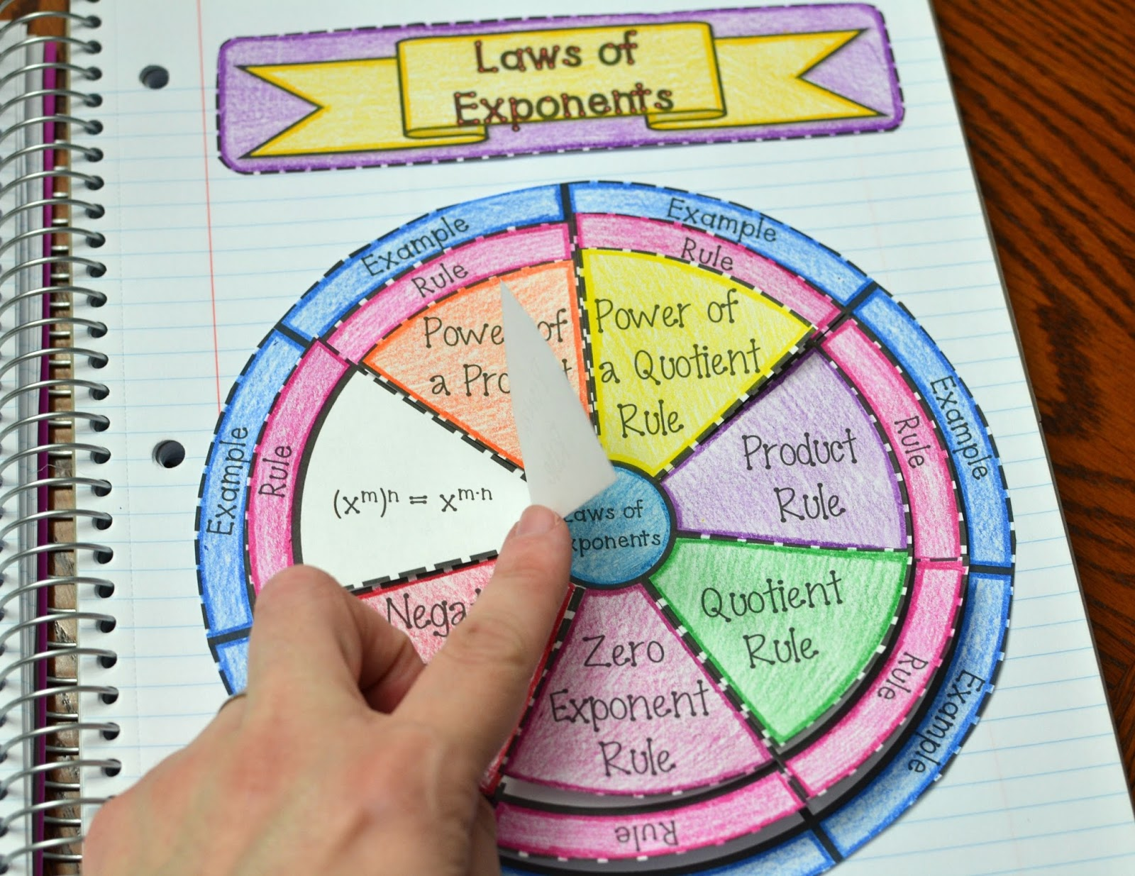 Laws Of Exponents Wheel Foldable Great For Math