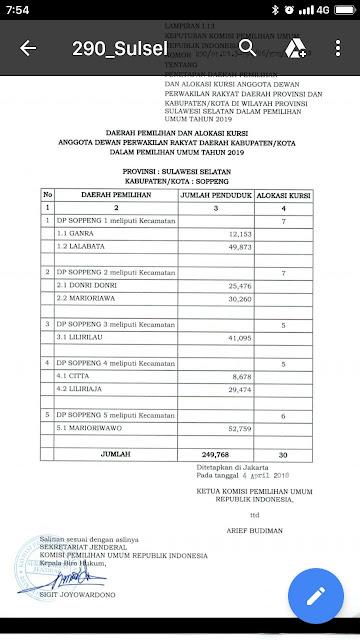 Pemilu 2019, Dapil di Soppeng Bertambah dan Jumlah Kursi Tetap
