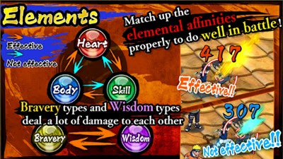Naruto Blazing - Elements