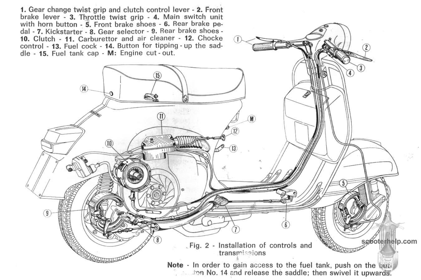 Design Icon Vespa Scooters