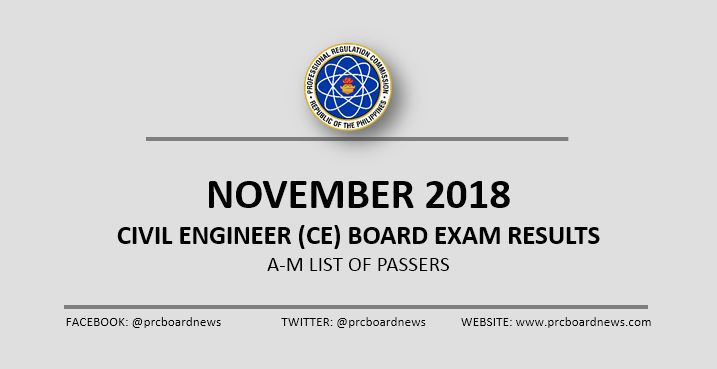 A-M LIST OF PASSERS: November 2018 Civil Engineer CE board exam results