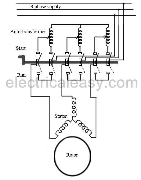 auto transformer starting induction motor starting methods of three phase induction motors electricaleasy com 3 phase autotransformer wiring diagram at bayanpartner.co