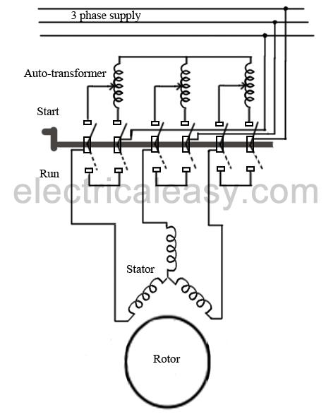 3 phase start stop switch wiring diagram pir lighting starting methods of three induction motors electricaleasy com auto transformer