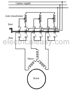 auto transformer starting of induction motors