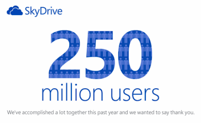 Microsoft SkyDrive 250 Million Users