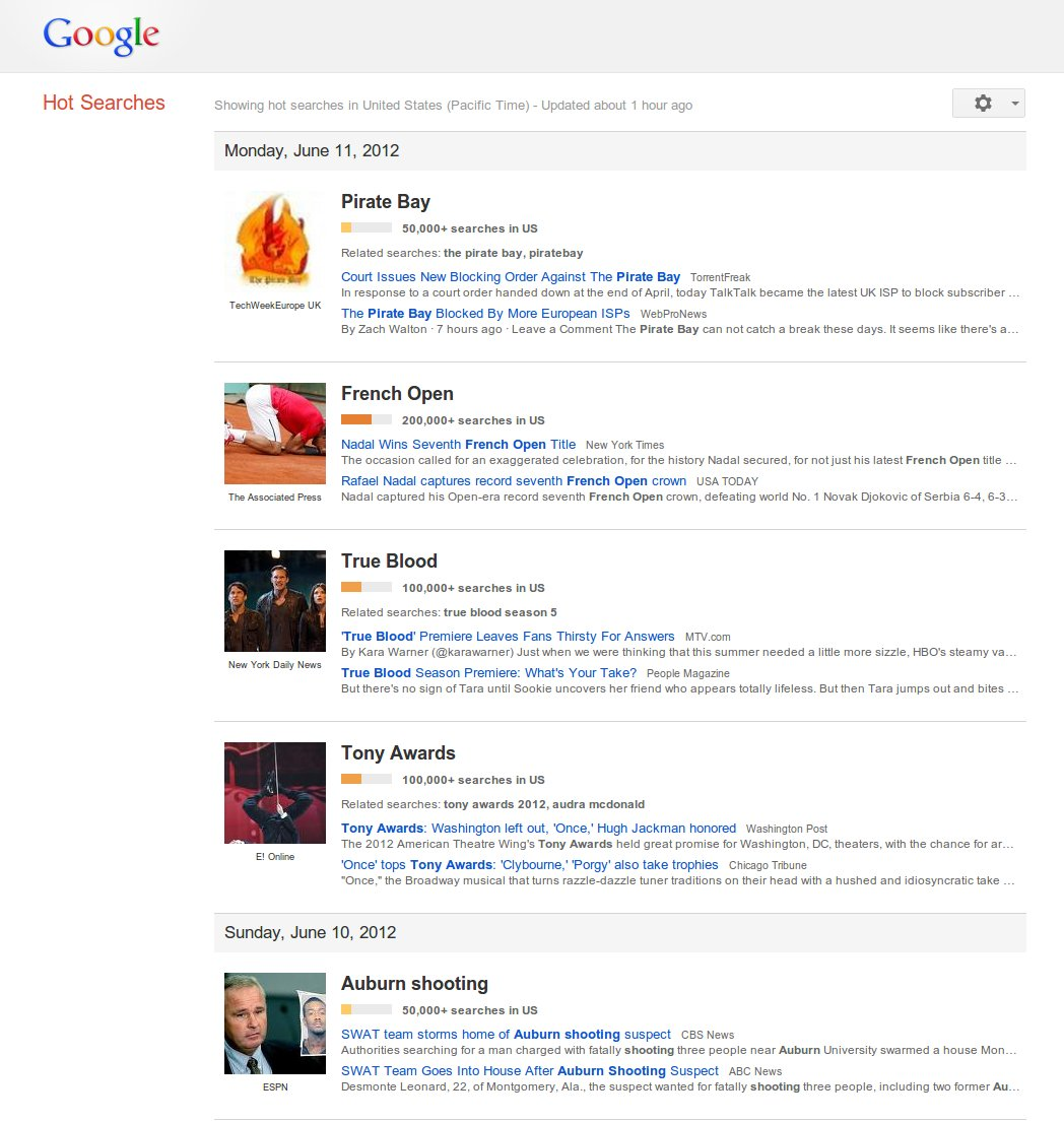 Official Google Blog: Find out what people are searching for with
