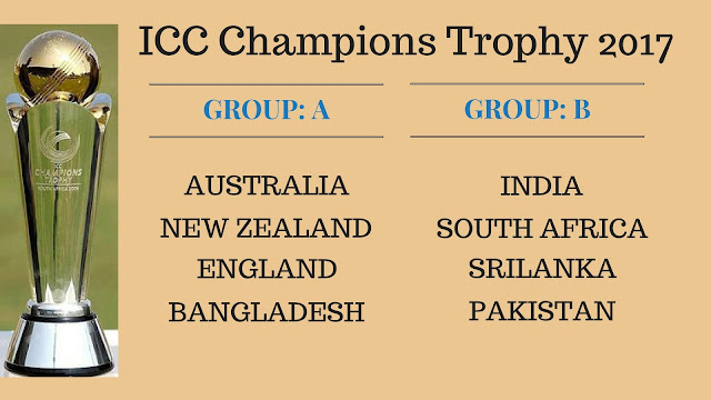 ICC Champions Trophy 2017 Team Groups