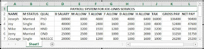 Payroll System – Table 2